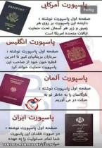 تفاوت پاسپورت ایرانی وسایر کشورها