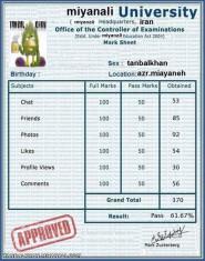 کارنامه میانالی تنبل خان