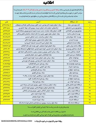 لیست پایگاه های سنجش بینایی شهرستان میانه